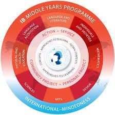 myp-logo